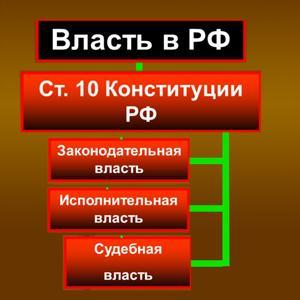 Органы власти Георгиевска