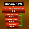 Органы власти в Георгиевске